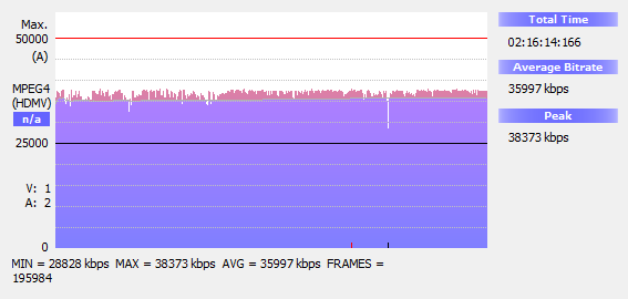 bitrate